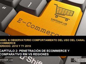 Penetración de eCommerce