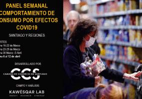Comportamiento de consumo por efectos Covid-19